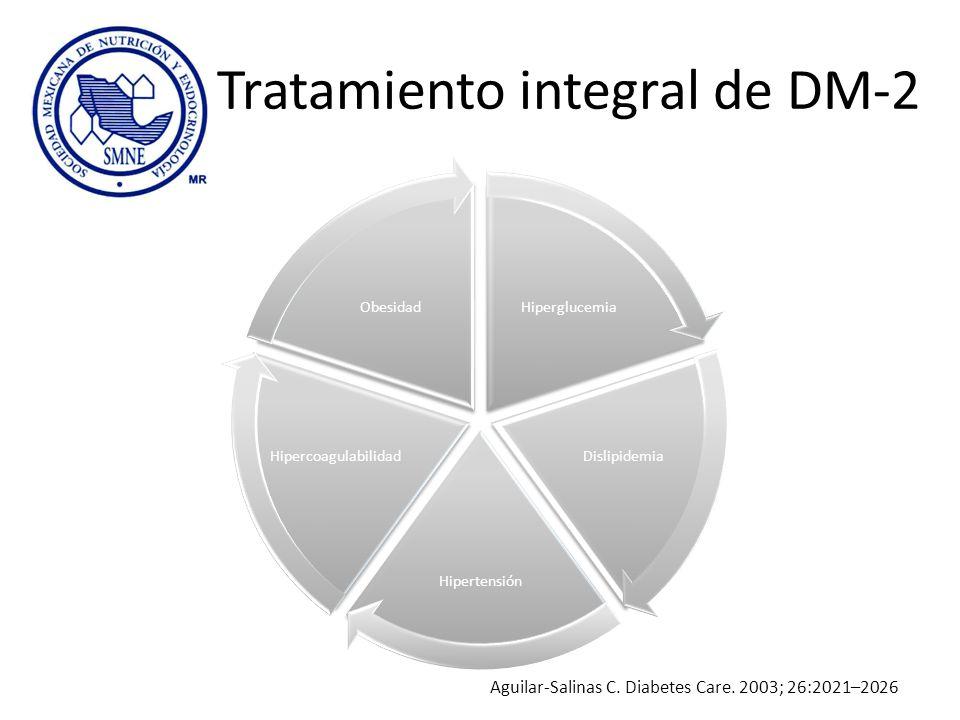Tratamiento integral de DM-2 Hiperglucemia Dislipidemia Hipertensión Hipercoagulabilidad Obesidad Aguilar-Salinas C. Diabetes Care. 2003; 26:2021–2026