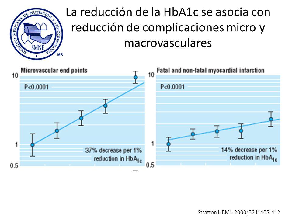 La reducción de la HbA1c se asocia con reducción de complicaciones micro y macrovasculares Stratton I. BMJ. 2000; 321: 405-412