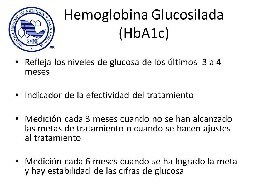 Hemoglobina Glucosilada (HbA1c) Refleja los niveles de glucosa de los últimos 3 a 4 meses Indicador de la efectividad del tratamiento Medición cada 3