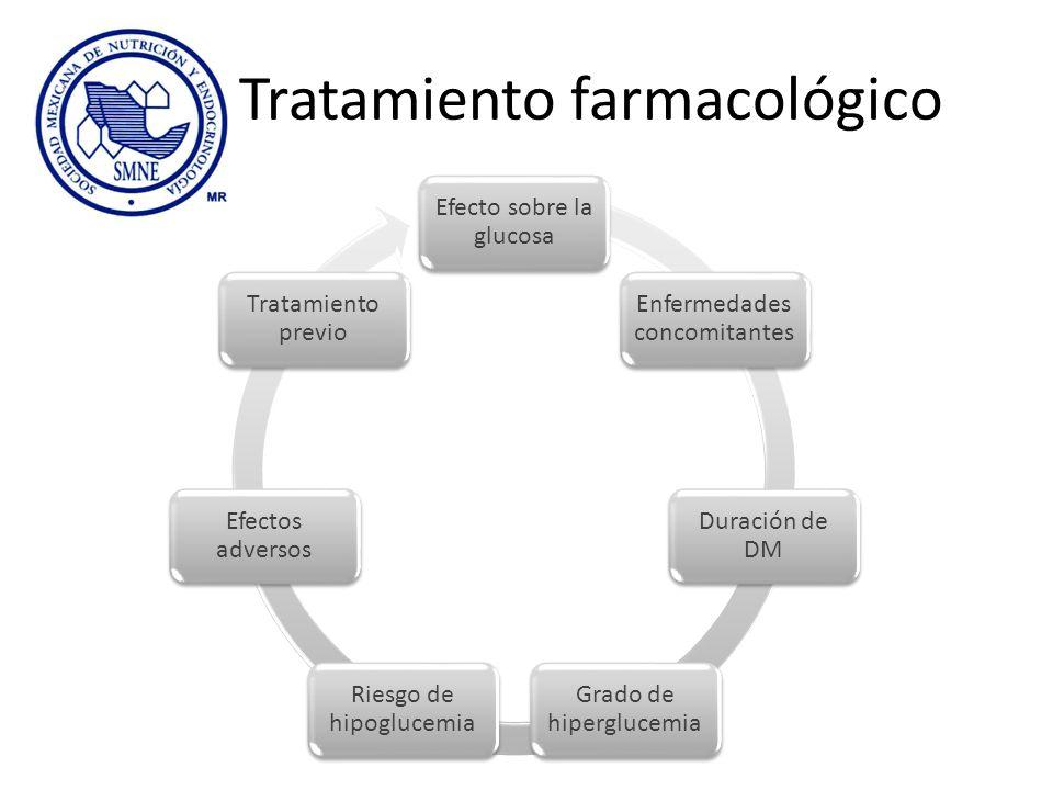 Tratamiento farmacológico Efecto sobre la glucosa Enfermedades concomitantes Duración de DM Grado de hiperglucemia Riesgo de hipoglucemia Efectos adve