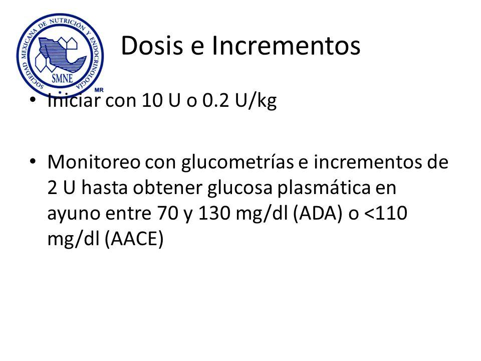 Dosis e Incrementos Iniciar con 10 U o 0.2 U/kg Monitoreo con glucometrías e incrementos de 2 U hasta obtener glucosa plasmática en ayuno entre 70 y 1