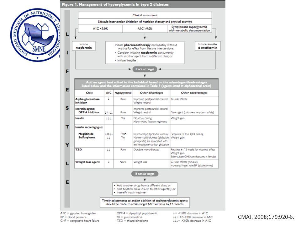 CMAJ. 2008;179:920-6.