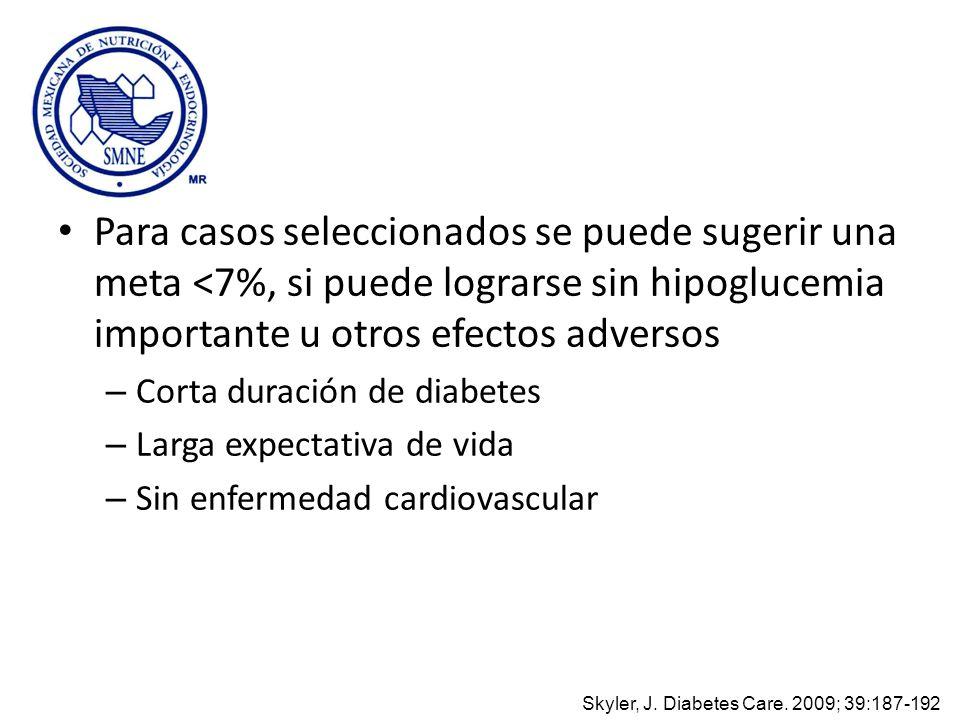 Para casos seleccionados se puede sugerir una meta <7%, si puede lograrse sin hipoglucemia importante u otros efectos adversos – Corta duración de dia