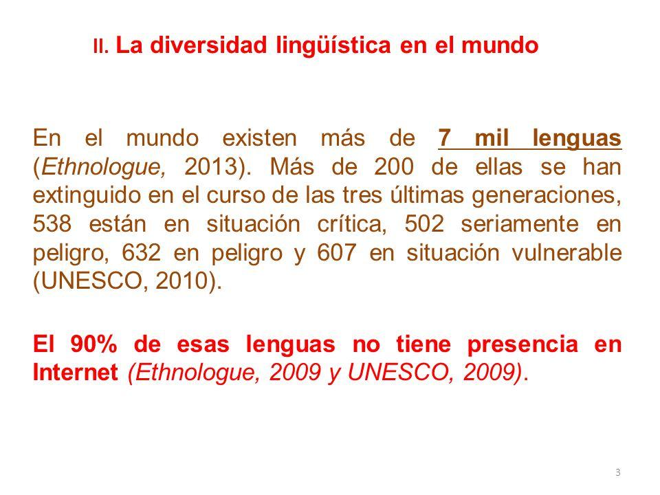 4 Lenguas vivas por continente Fuente: Ethnologue, 16th Edition, 2009. 33.6% 18.1%