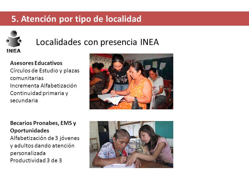 Localidades con presencia INEA 5. Atención por tipo de localidad Asesores Educativos Círculos de Estudio y plazas comunitarias Incrementa Alfabetizaci
