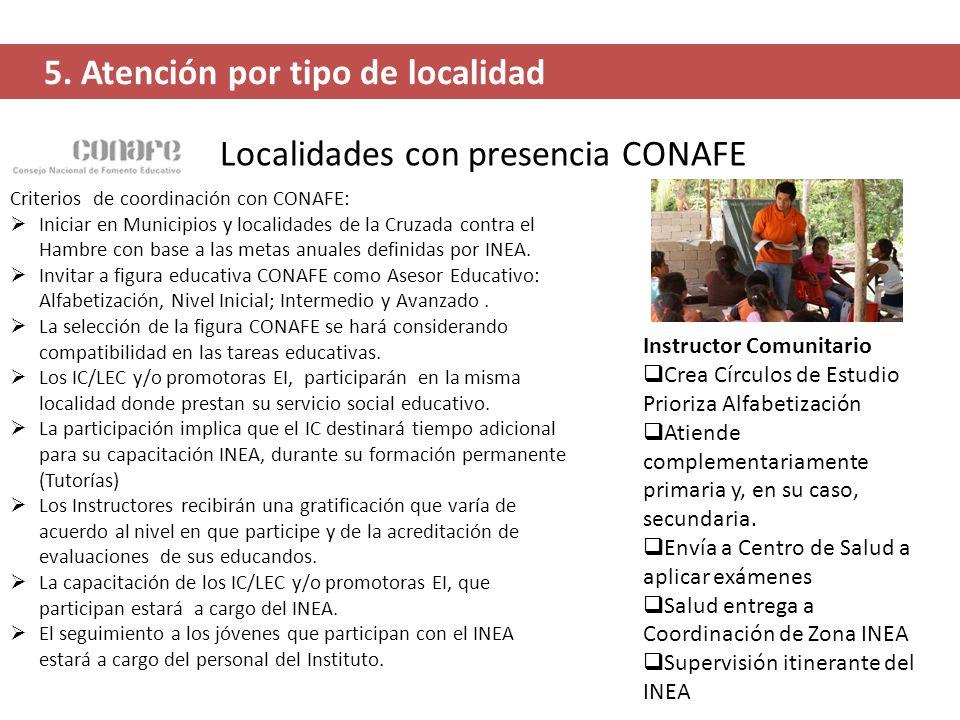 Localidades con presencia CONAFE 5. Atención por tipo de localidad Instructor Comunitario Crea Círculos de Estudio Prioriza Alfabetización Atiende com