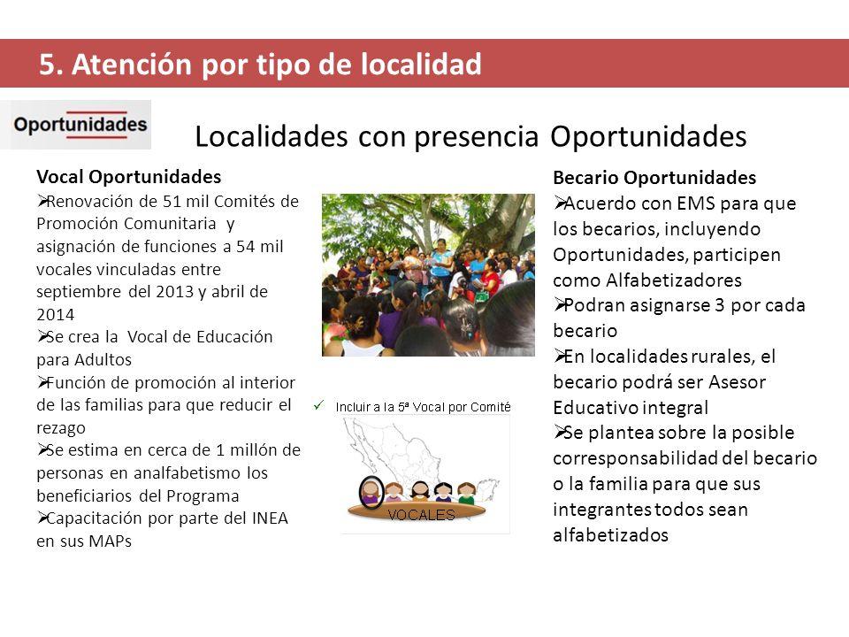 Localidades con presencia Oportunidades 5. Atención por tipo de localidad Vocal Oportunidades Renovación de 51 mil Comités de Promoción Comunitaria y