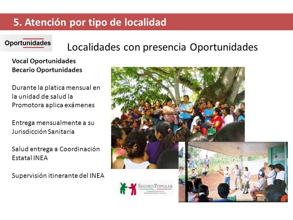 Localidades con presencia Oportunidades 5. Atención por tipo de localidad Vocal Oportunidades Becario Oportunidades Durante la platica mensual en la u