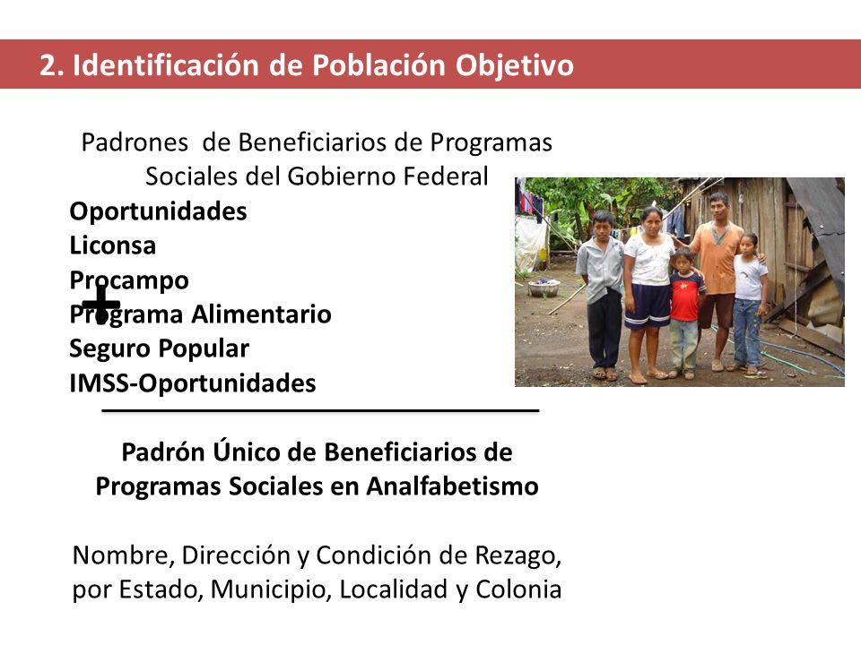 2. Identificación de Población Objetivo Padrones de Beneficiarios de Programas Sociales del Gobierno Federal Oportunidades Liconsa Procampo Programa A