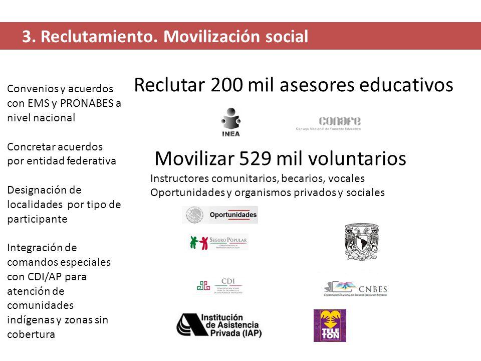 Reclutar 200 mil asesores educativos Movilizar 529 mil voluntarios Instructores comunitarios, becarios, vocales Oportunidades y organismos privados y