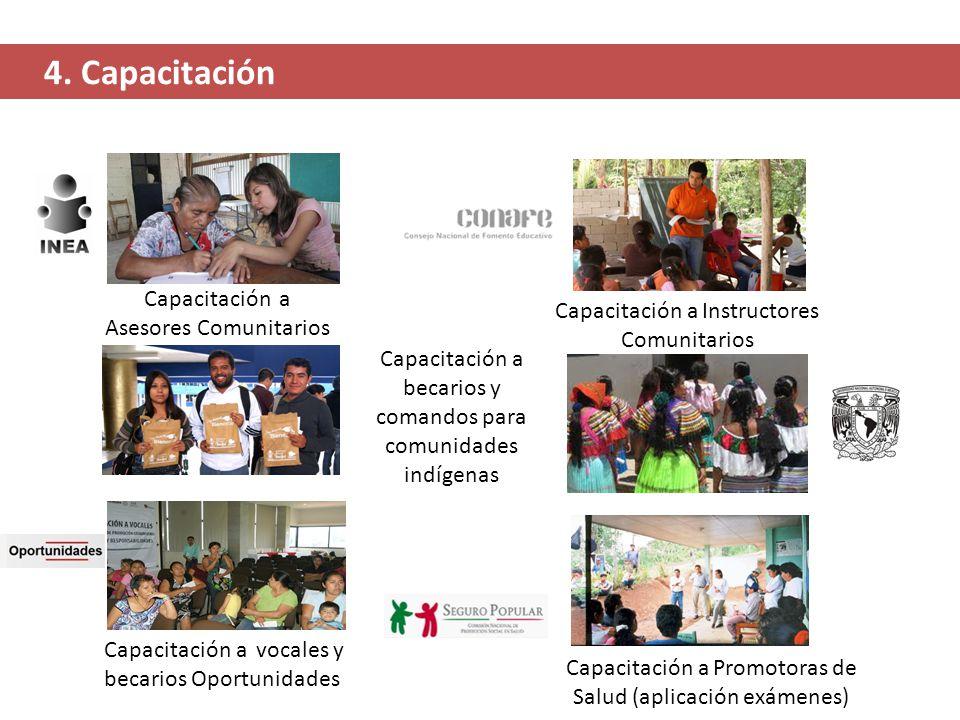 4. Capacitación Capacitación a Promotoras de Salud (aplicación exámenes) Capacitación a Asesores Comunitarios Capacitación a Instructores Comunitarios