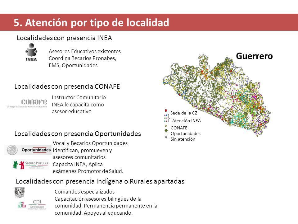Localidades con presencia INEA Asesores Educativos existentes Coordina Becarios Pronabes, EMS, Oportunidades Localidades con presencia CONAFE Instruct