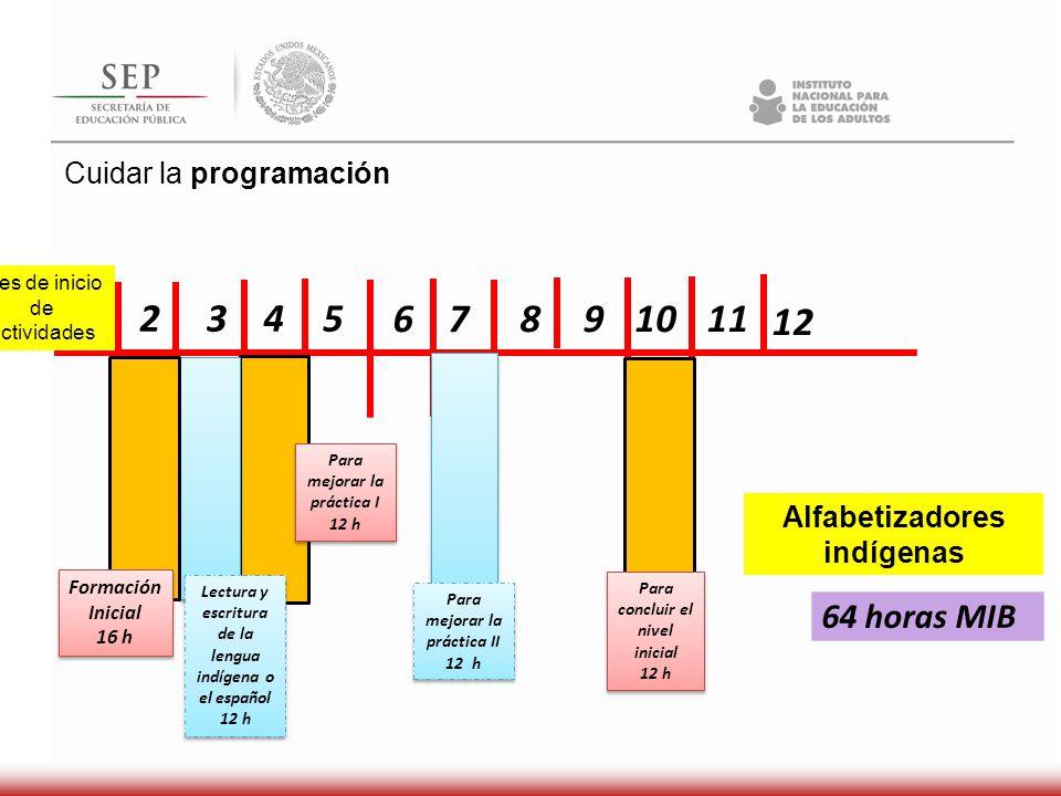 Cuidar la programación 1 2345 67891011 64 horas MIB 12 Para mejorar la práctica I 12 h Para mejorar la práctica I 12 h Para concluir el nivel inicial