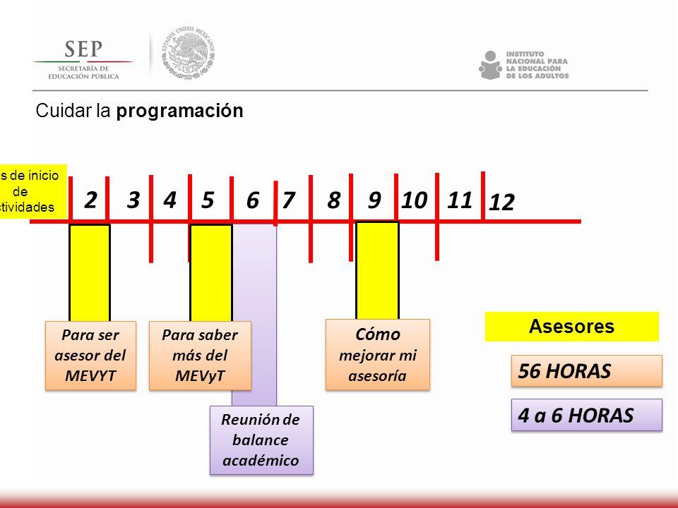 1 2345 67891011 Para ser asesor del MEVYT 56 HORAS 12 Cómo mejorar mi asesoría Para saber más del MEVyT Reunión de balance académico 4 a 6 HORAS Cuida