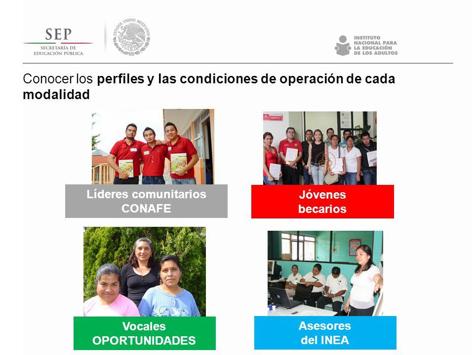 Conocer los perfiles y las condiciones de operación de cada modalidad Líderes comunitarios CONAFE Jóvenes becarios Vocales OPORTUNIDADES Asesores del