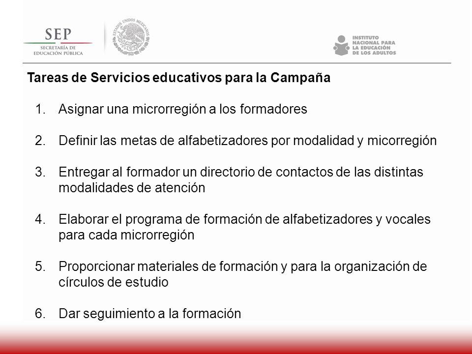 Tareas de Servicios educativos para la Campaña 1.Asignar una microrregión a los formadores 2.Definir las metas de alfabetizadores por modalidad y mico