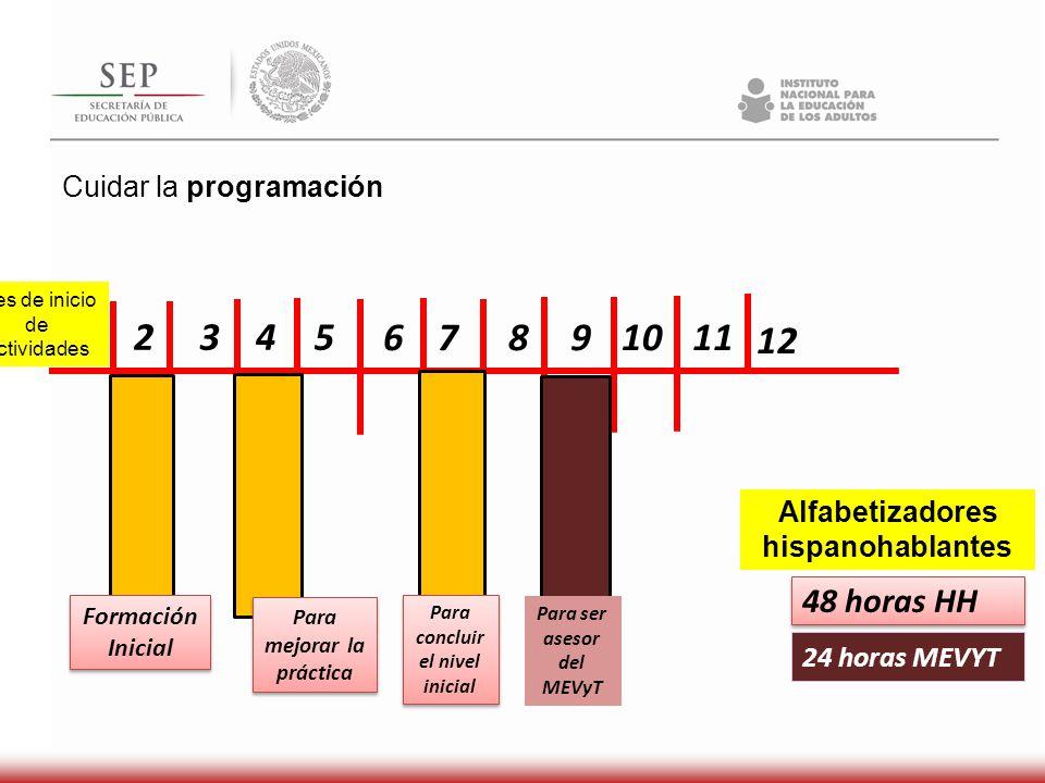Cuidar la programación Alfabetizadores hispanohablantes 1 2345 67891011 Formación Inicial 48 horas HH 12 24 horas MEVYT Para mejorar la práctica Para