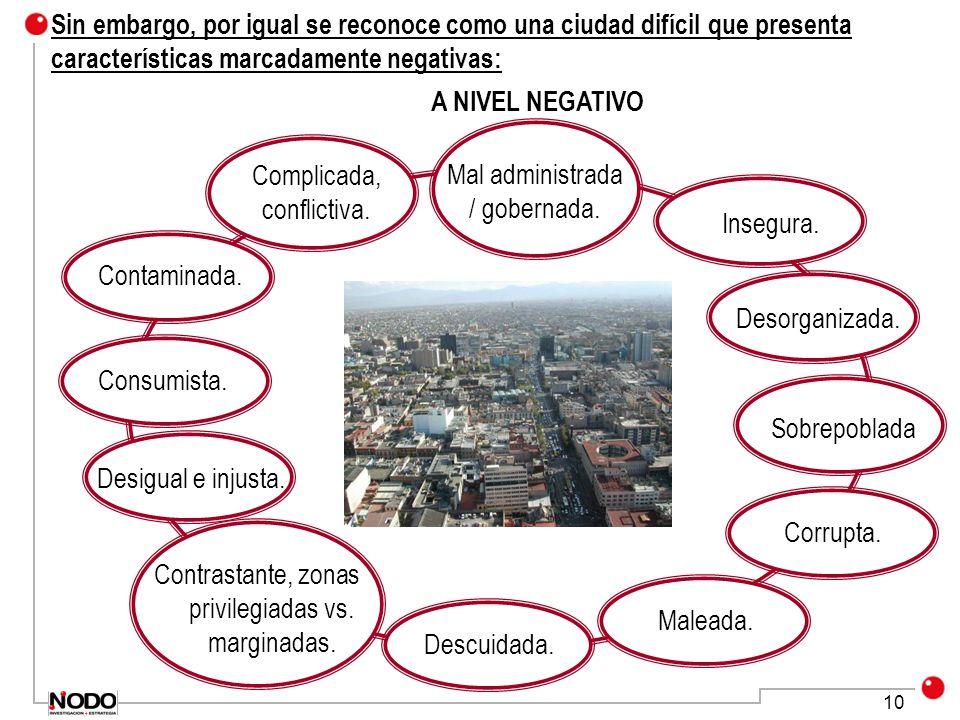 10 Sin embargo, por igual se reconoce como una ciudad difícil que presenta características marcadamente negativas: A NIVEL NEGATIVO Mal administrada / gobernada.