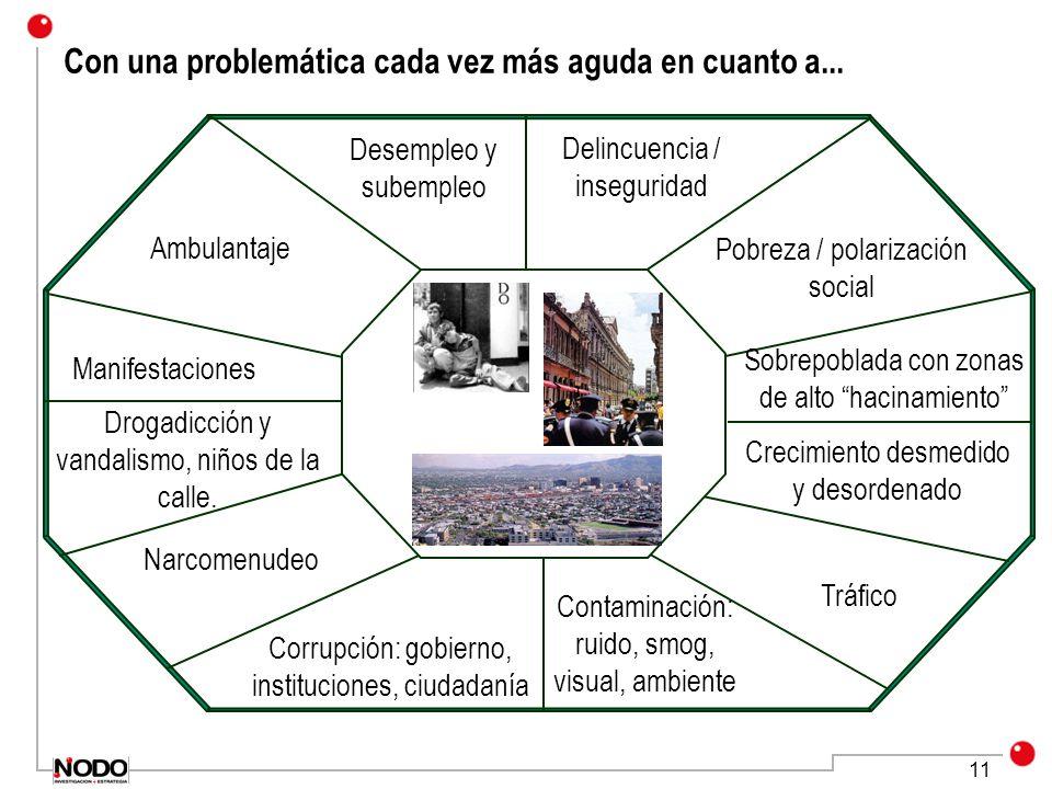 11 Con una problemática cada vez más aguda en cuanto a... Delincuencia / inseguridad Pobreza / polarización social Sobrepoblada con zonas de alto haci