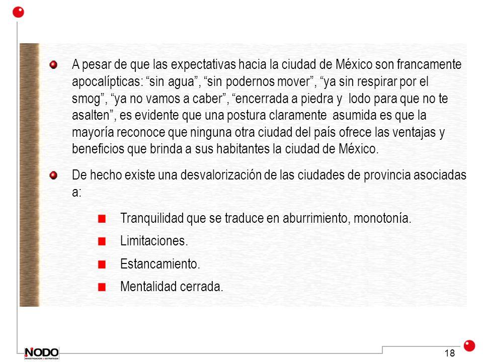 18 A pesar de que las expectativas hacia la ciudad de México son francamente apocalípticas: sin agua, sin podernos mover, ya sin respirar por el smog,