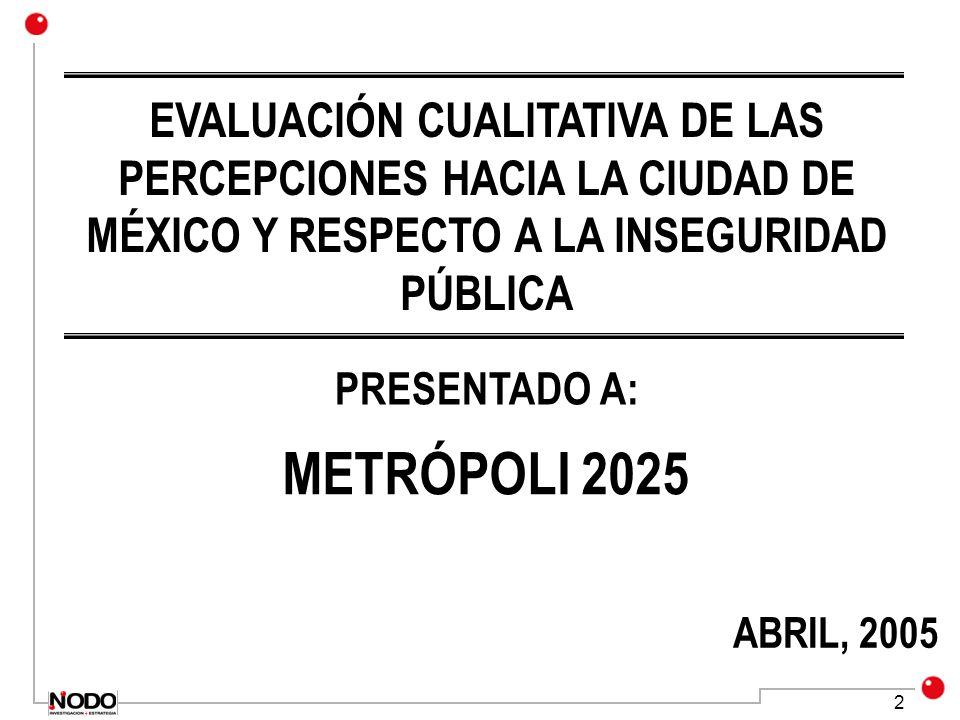 3 INTRODUCCIÓN A continuación se presentan los resultados preparados para Metrópoli 2025 respecto a: Las principales percepciones y actitudes hacia la ciudad de México.