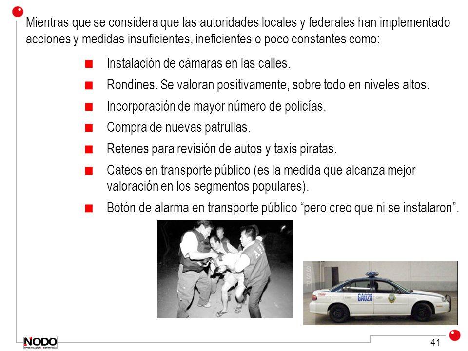 41 Mientras que se considera que las autoridades locales y federales han implementado acciones y medidas insuficientes, ineficientes o poco constantes como: Instalación de cámaras en las calles.