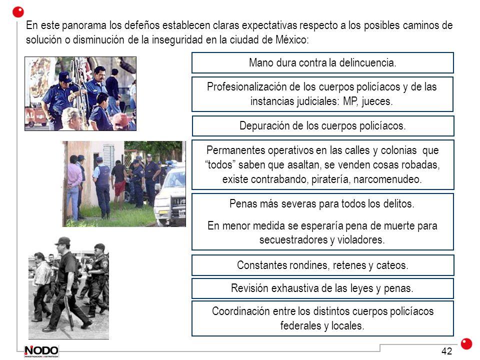 42 En este panorama los defeños establecen claras expectativas respecto a los posibles caminos de solución o disminución de la inseguridad en la ciudad de México: Mano dura contra la delincuencia.