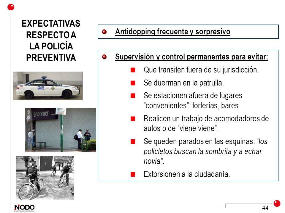 44 Antidopping frecuente y sorpresivo Supervisión y control permanentes para evitar: Que transiten fuera de su jurisdicción. Se duerman en la patrulla