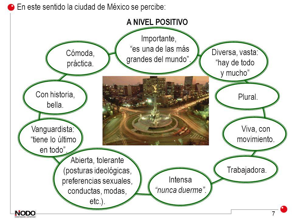 7 En este sentido la ciudad de México se percibe: A NIVEL POSITIVO Importante, es una de las más grandes del mundo. Diversa, vasta: hay de todo y much