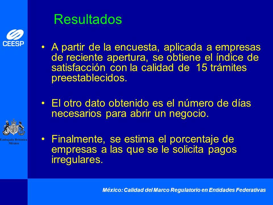 México: Calidad del Marco Regulatorio en Entidades Federativas Resultados A partir de la encuesta, aplicada a empresas de reciente apertura, se obtien