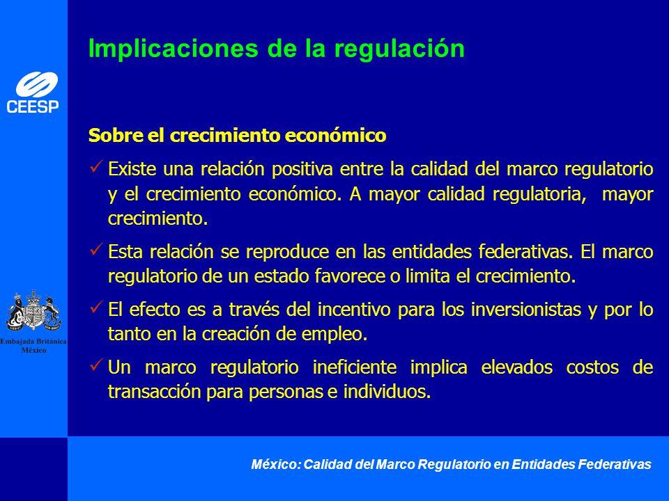 México: Calidad del Marco Regulatorio en Entidades Federativas Implicaciones de la regulación Sobre el crecimiento económico Existe una relación posit