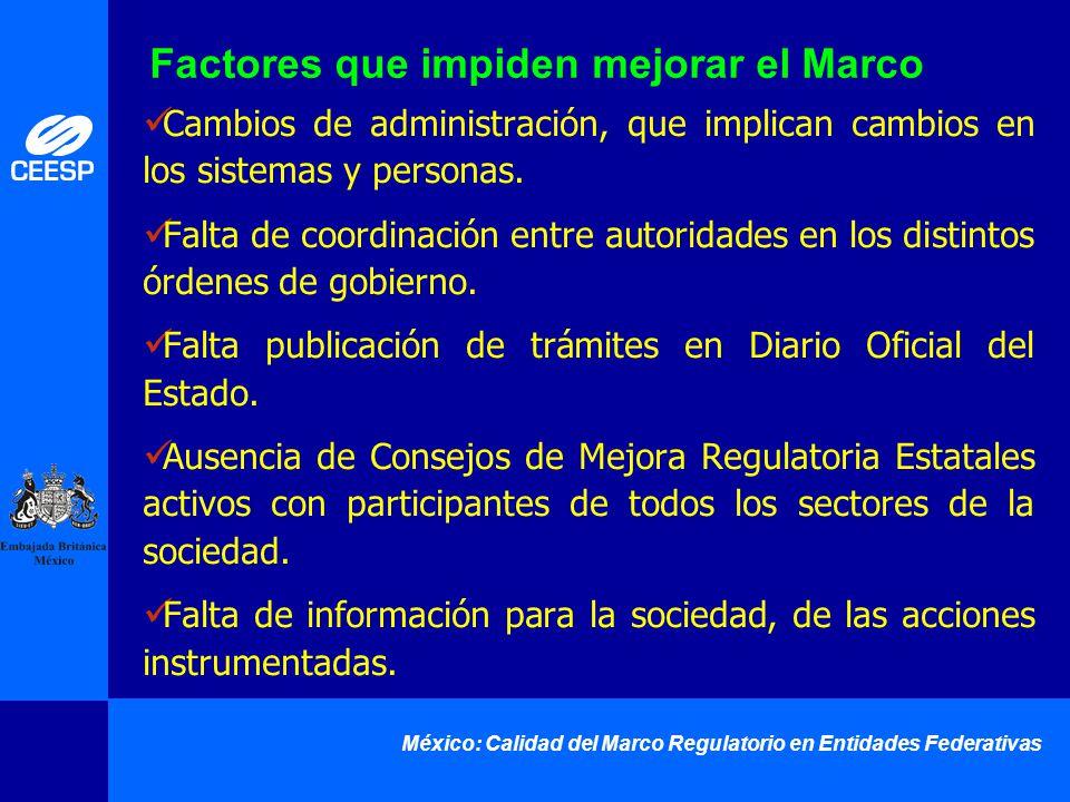 México: Calidad del Marco Regulatorio en Entidades Federativas Factores que impiden mejorar el Marco Cambios de administración, que implican cambios e