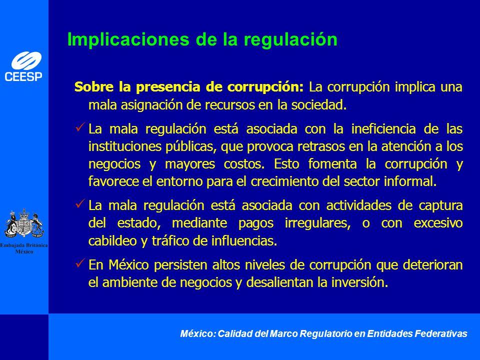 México: Calidad del Marco Regulatorio en Entidades Federativas Implicaciones de la regulación Sobre la presencia de corrupción: La corrupción implica