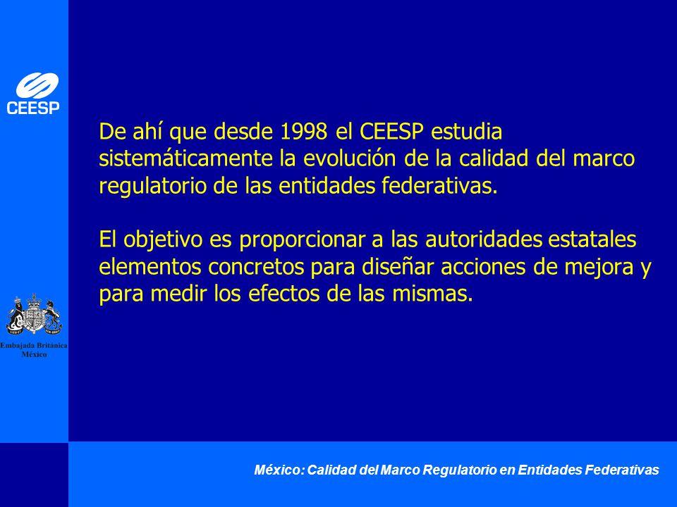 México: Calidad del Marco Regulatorio en Entidades Federativas De ahí que desde 1998 el CEESP estudia sistemáticamente la evolución de la calidad del
