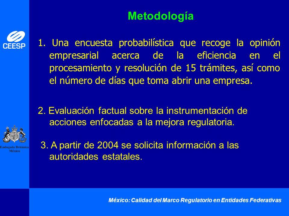 México: Calidad del Marco Regulatorio en Entidades Federativas 1. Una encuesta probabilística que recoge la opinión empresarial acerca de la eficienci