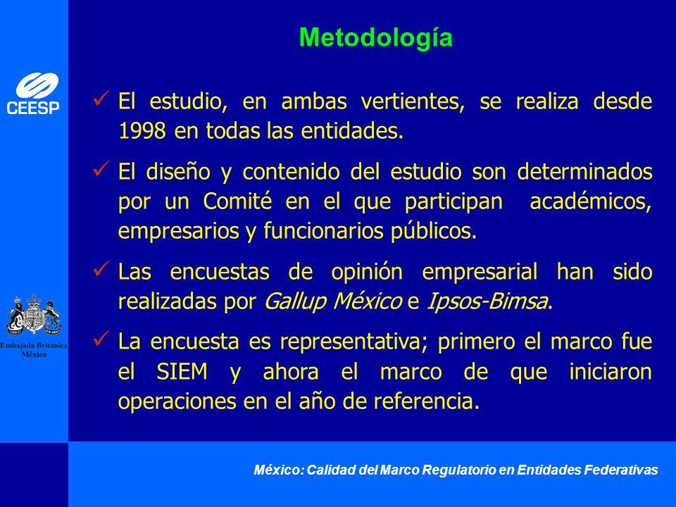 México: Calidad del Marco Regulatorio en Entidades Federativas El estudio, en ambas vertientes, se realiza desde 1998 en todas las entidades. El diseñ