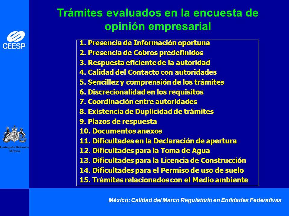México: Calidad del Marco Regulatorio en Entidades Federativas 1. Presencia de Información oportuna 2. Presencia de Cobros predefinidos 3. Respuesta e