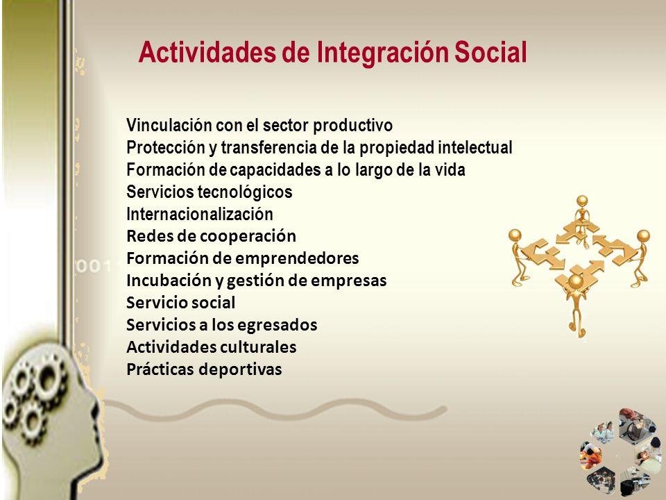 Vinculación con el sector productivo Protección y transferencia de la propiedad intelectual Formación de capacidades a lo largo de la vida Servicios t