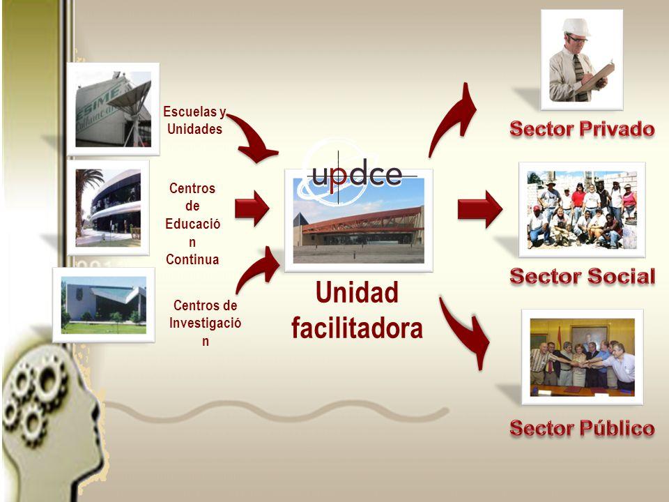 Centros de Investigació n Escuelas y Unidades Unidad facilitadora Centros de Educació n Continua