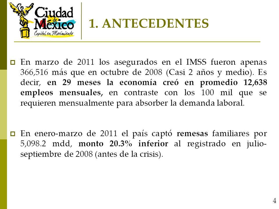 En marzo de 2011 los asegurados en el IMSS fueron apenas 366,516 más que en octubre de 2008 (Casi 2 años y medio).