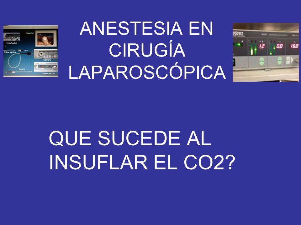 ANESTESIA EN CIRUGÍA LAPAROSCÓPICA QUE SUCEDE AL INSUFLAR EL CO2?