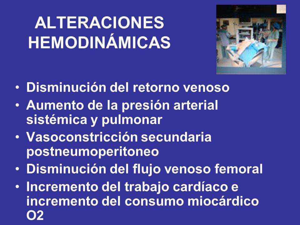 ALTERACIONES HEMODINÁMICAS Disminución del retorno venoso Aumento de la presión arterial sistémica y pulmonar Vasoconstricción secundaria postneumoper