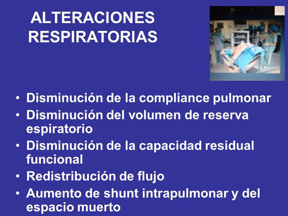ALTERACIONES RESPIRATORIAS Disminución de la compliance pulmonar Disminución del volumen de reserva espiratorio Disminución de la capacidad residual f