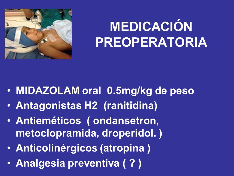 MEDICACIÓN PREOPERATORIA MIDAZOLAM oral 0.5mg/kg de peso Antagonistas H2 (ranitidina) Antieméticos ( ondansetron, metoclopramida, droperidol. ) Antico
