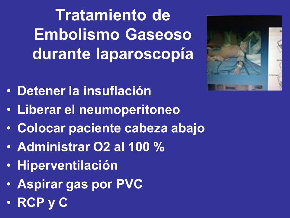 Tratamiento de Embolismo Gaseoso durante laparoscopía Detener la insuflación Liberar el neumoperitoneo Colocar paciente cabeza abajo Administrar O2 al