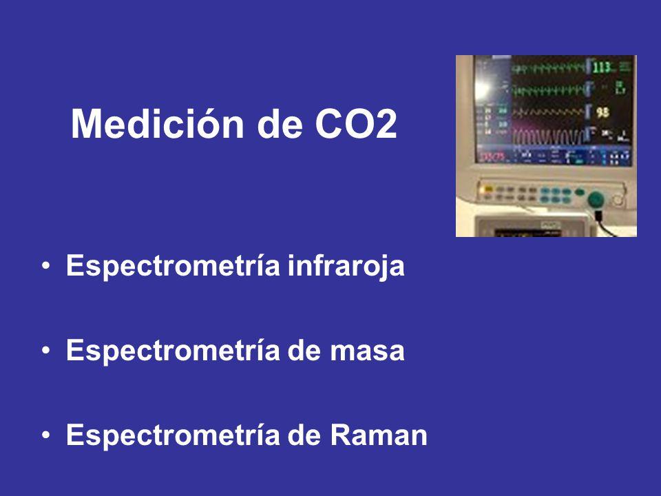 Evaluación preanestésica -AYUNO -Riesgos de la intubación -Apnea -Transfusión -Ventilación mecánica -Manejo del dolor post-operatorio -Monitoreo