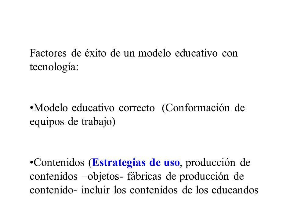 Factores de éxito de un modelo educativo con tecnología: Modelo educativo correcto (Conformación de equipos de trabajo) Contenidos (Estrategias de uso