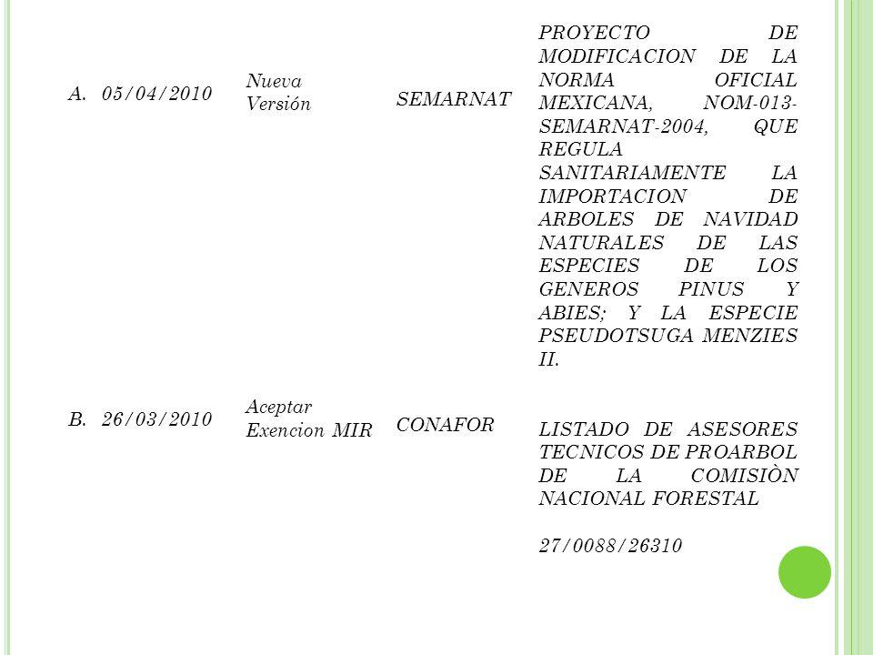 A.05/04/2010 B.26/03/2010 Nueva Versión Aceptar Exencion MIR SEMARNAT CONAFOR PROYECTO DE MODIFICACION DE LA NORMA OFICIAL MEXICANA, NOM-013- SEMARNAT