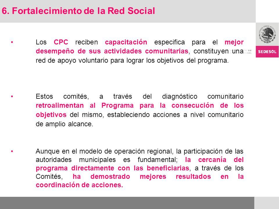 Estrategias de Fortalecimiento de la Red Social VINCULACIÓN CON LOS SECTORES CORRESPONSALES ORIENTACIÓN Y SEGUIMIENTO A TITULARES Ciclo bimestral CCD MAC GCI ATENCIÓN CONTINUA A CPC´S RED SOCIAL VINCULACIÓN CON LOS SECTORES CORRESPONSALES ORIENTACIÓN Y SEGUIMIENTO A TITULARES Ciclo bimestral CCD MAC GCI ATENCIÓN CONTINUA A CPC´S RED SOCIAL 6.