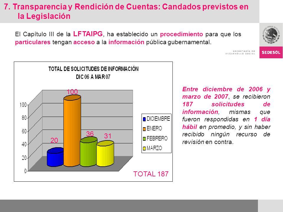 El Capítulo III de la LFTAIPG, ha establecido un procedimiento para que los particulares tengan acceso a la información pública gubernamental. TOTAL 1